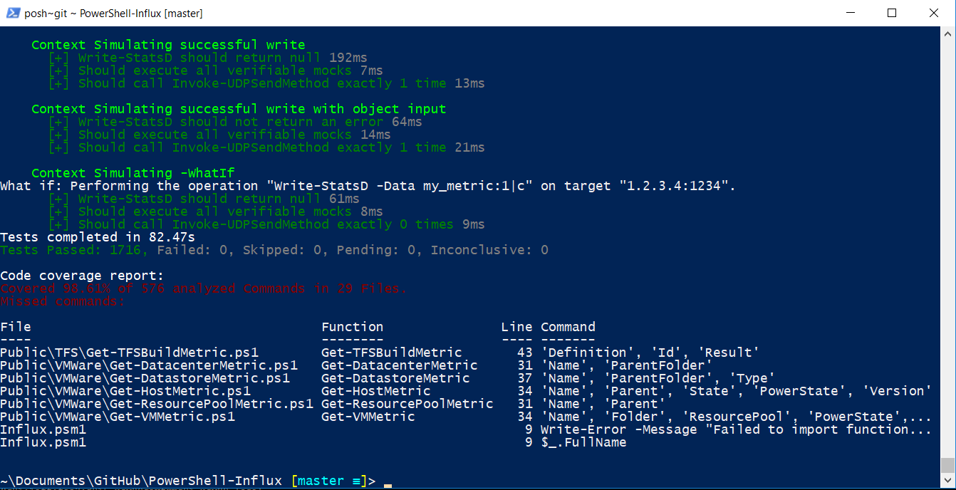 PowerShell Pester Code coverage report output